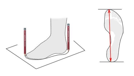 Как определить размер стопы