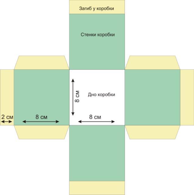 Схема самодельной коробочки