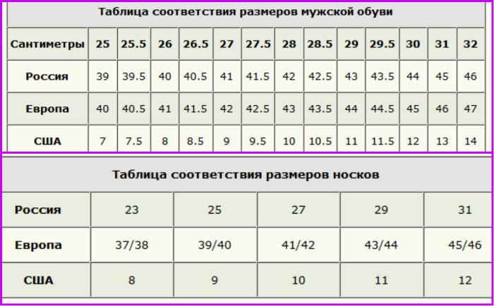 Таблица соответствия мужской обуви и носков