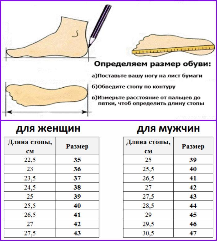 Правильные замеры стопы