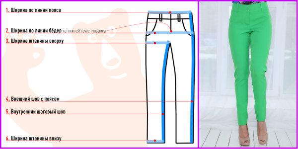 Определение длины брюк по шву