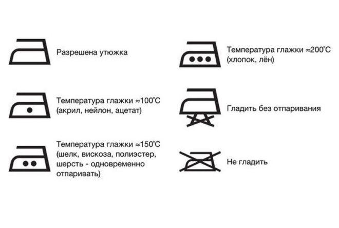 описание значков на ярлыке